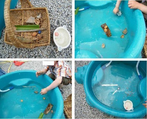 activite manuelle eau